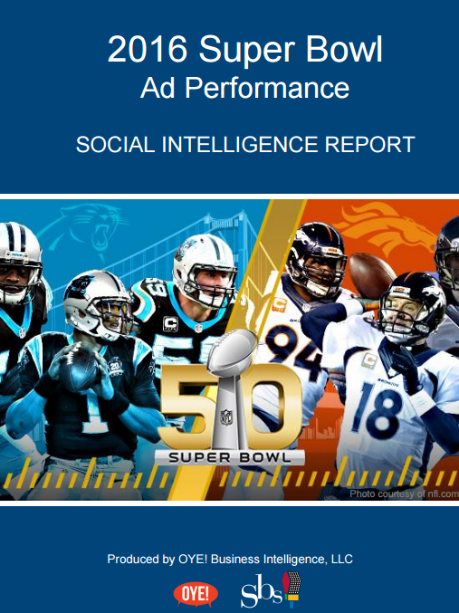 Super Bowl 50 Hispanic Online Listening Analysis